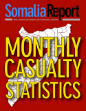 Monthly Casualty Statistics